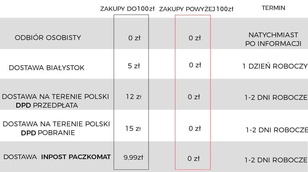 DOSTAWA CENNNIK_1.jpg